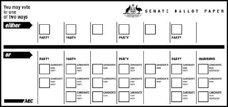 [Australian Senate Ballot Paper]